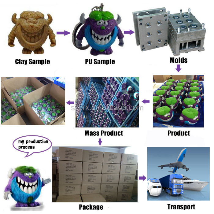 Chinese supplier custom high quality vinyl toy/OEM maker plastic fruits vinyl toy/customized soft vinyl toy for sale