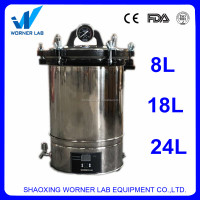China Autoclave Price