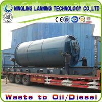 Waste Tire Pyrolysis Machine to Crude Oil/Used Tire Recycling Machine