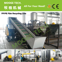 PP Woven Bag Recycling Machine