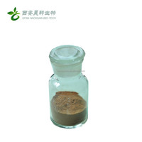 Red Clover Extract 8%,20%,40%