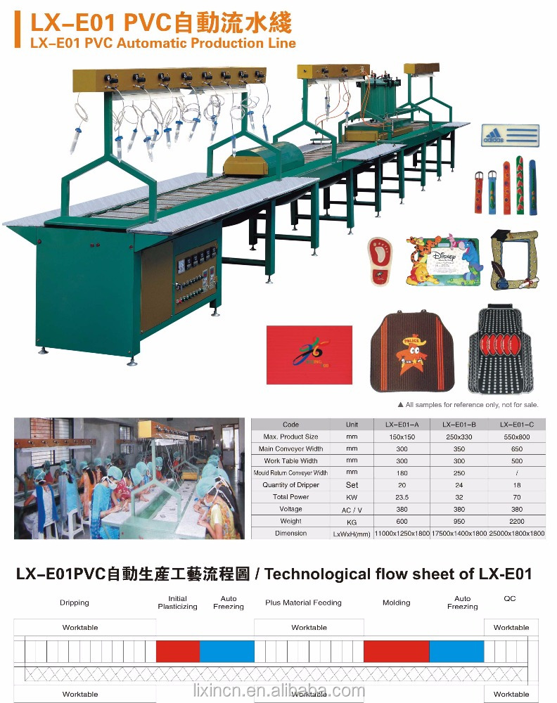 3D PVC car mat car mat making machine/production line