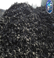 FC 86% S 0.5%Low Ash Foundry Coke/hard coke for casting