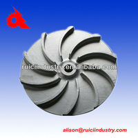 Types of pump impellers