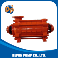 China Sundyne Pump