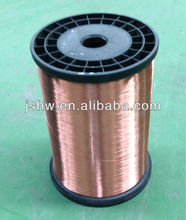 electrical insulation material for motor