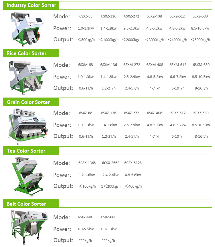 High quality heavy duty type raisin/coffee beans/nut sorter machine with best performance with best quality