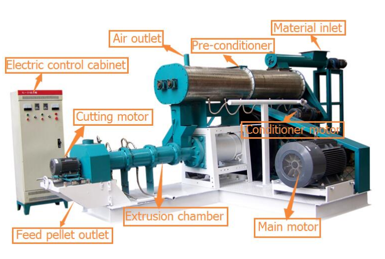 Poultry and livestock and fish feed pellets machine / animal feed pellet making machine for sale
