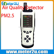 indoor air pollution/ portable air monitor