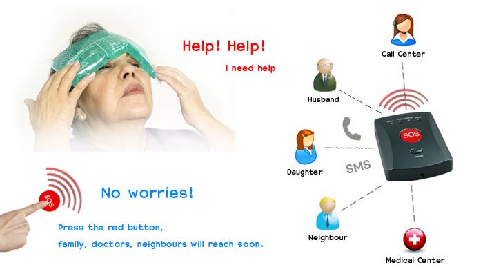 Manufacturer Help Emergency Phone Calling Elderly Alarm