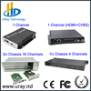 4 Channels HDMI Video to IP Converter Encoder H.264
