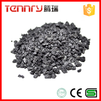 Petroleum Coke For Foundry