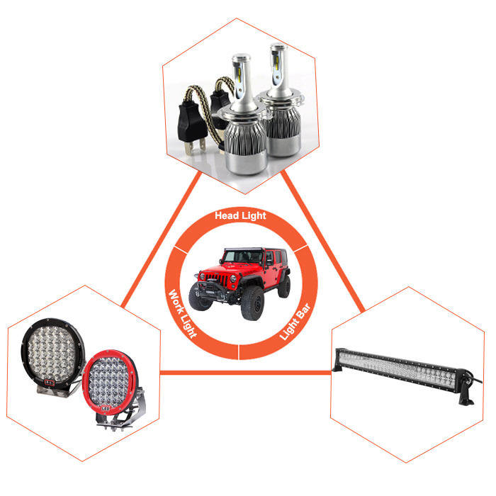 7inch 63W LED Strobe Work light offroad flashing led worklight