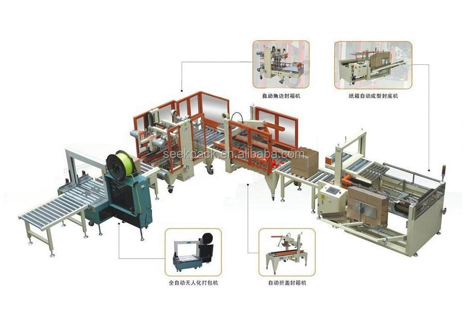 Cartoner Wrapping Machine Drop Down type Case Packer, Cartoning Machine for Beverage and Detergent Bottle