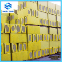 Mineral Sandwich Wall Panel Rock Wool Price