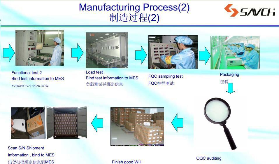 manufacturing process2.JPG