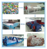plastic bottle recycling machine,waste PET plastic bottle recycling production line