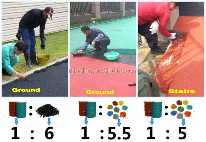 Anti-UV PU binder mixing for Colored EPDM Rubber Granules/rubber powder-FN-J-15122403