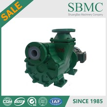 ISO9001 Standard production line pickles types of pump impellers manufacture