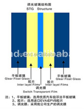1.1 mm thick ITO Glass
