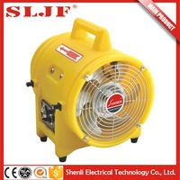 types of blades low power consumption industrial fan blower