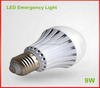 11 Years AOSZX LED Light Manufacturer
