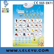 English Alphabet Phonetic Learning Chart kids charts phonetic toys Chinese factory
