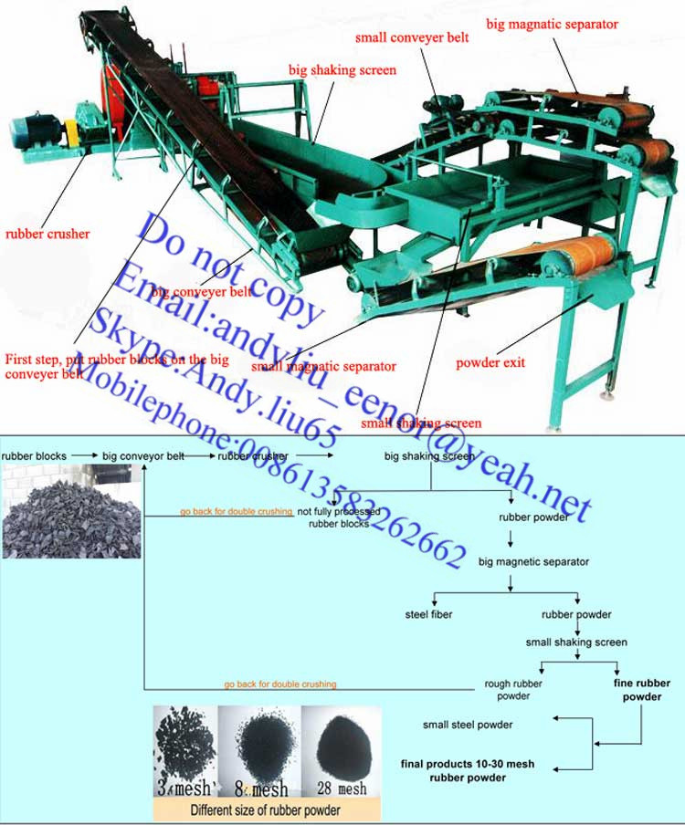 rubber crusher mill / rubber crushing machine / rubber crusher manufacture