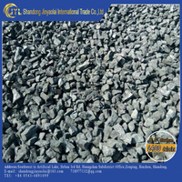 met coke/ metallurgy coke wholesale price FC 85%