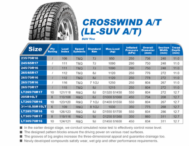 the most famous china tire brand linglong tires size prices