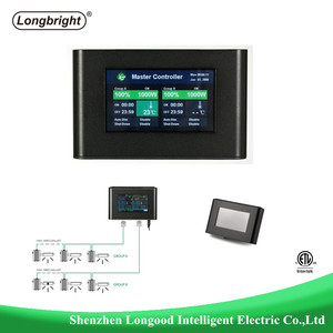 New coming Intelligent 0-12V CMH grow ligth controller for hydroponic 1000W 630W 315W CMH MH HPS grow light fixture