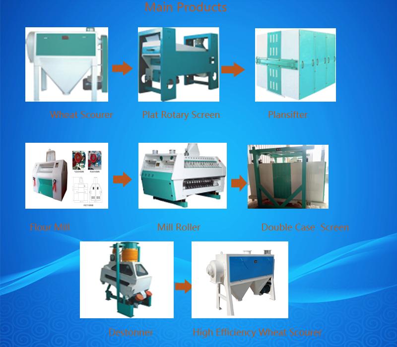 small scale cnc machine