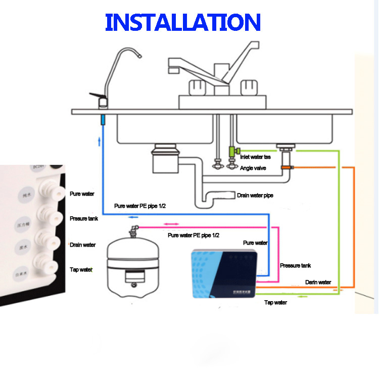 Four Stage RO Water Purifier For Home