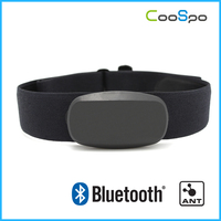 Bluetooth and ANT+ heart rate monitor for iphone and Android