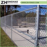 High Security PVC coated Wholesale mini mesh chain link fence