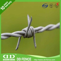Hot sale PVC and galvanized cochrane coilde razor wire
