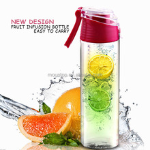 eco friendly 25oz food grade water bottle joyshaker logo plastic infusion pitcher hot new for 2016