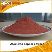 Best05A chile copper concentrate/copper powder gas atomized