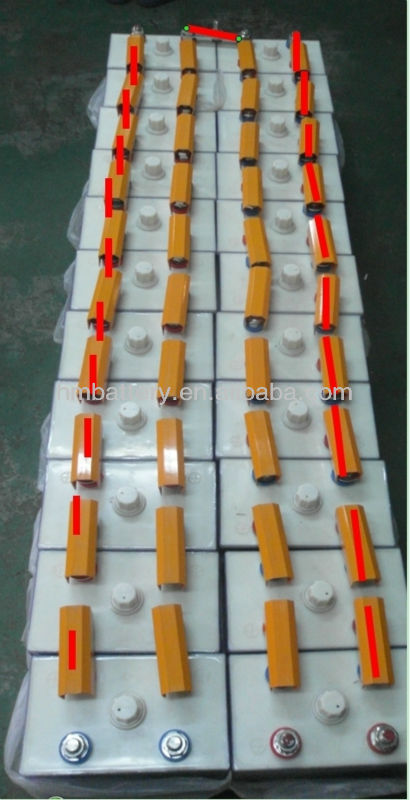 High quality sintered plate power start battery 1.2V 250Ah