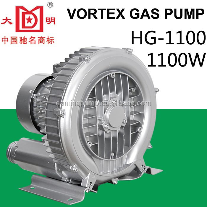 new style Vortex Ring blower (HG-1100)