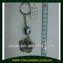 pen drive key chains for alibaba.cn