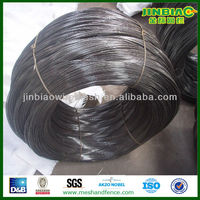 The Manufacture Of Black Annealed Wire