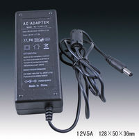 provideing video input adapter ipad 12v 5a