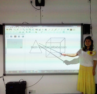 Shenzhen factory Newest portable wireless usb interactive whiteboard