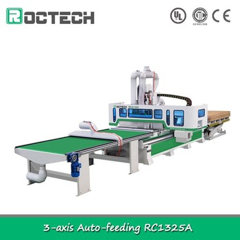 RCA1325 3-Axis Auto Loading&Unloading Woodworking Machine