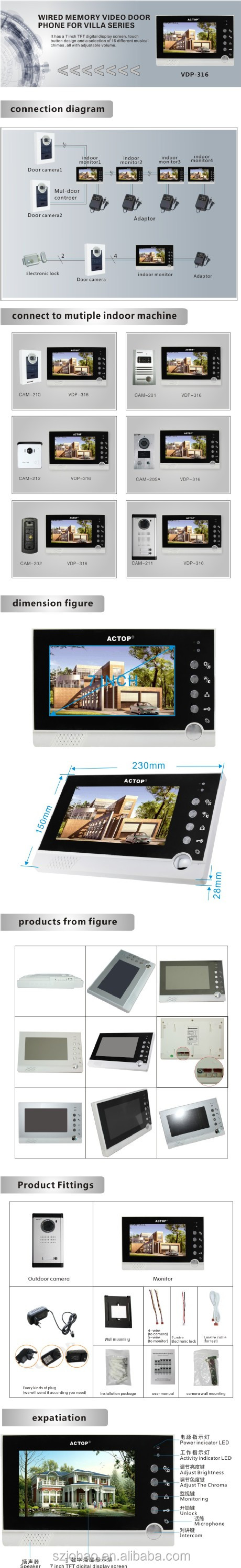 Wholesale 7inch color ACTOP Shenzhen ODM home automation
