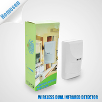 Home Security Battery Operated Wireless 433MHz Curtain PIR Detector