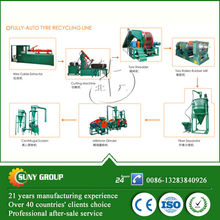 high output rubber powder scrap rubber tyre recycle machine CE used tyre to powder machine