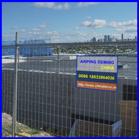 Australian Standard ASTM4687:2007 Mobile Temporary Fence For Secure Construction Sites