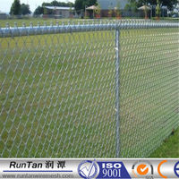 ISO9001certificate hurricane fence/chainlink systems